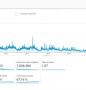 Coralea, 1.006.580 visitas