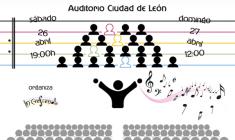 2º Encuentro Coral Nacional infantil – juvenil Ciudad de León